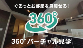 360度建築写真